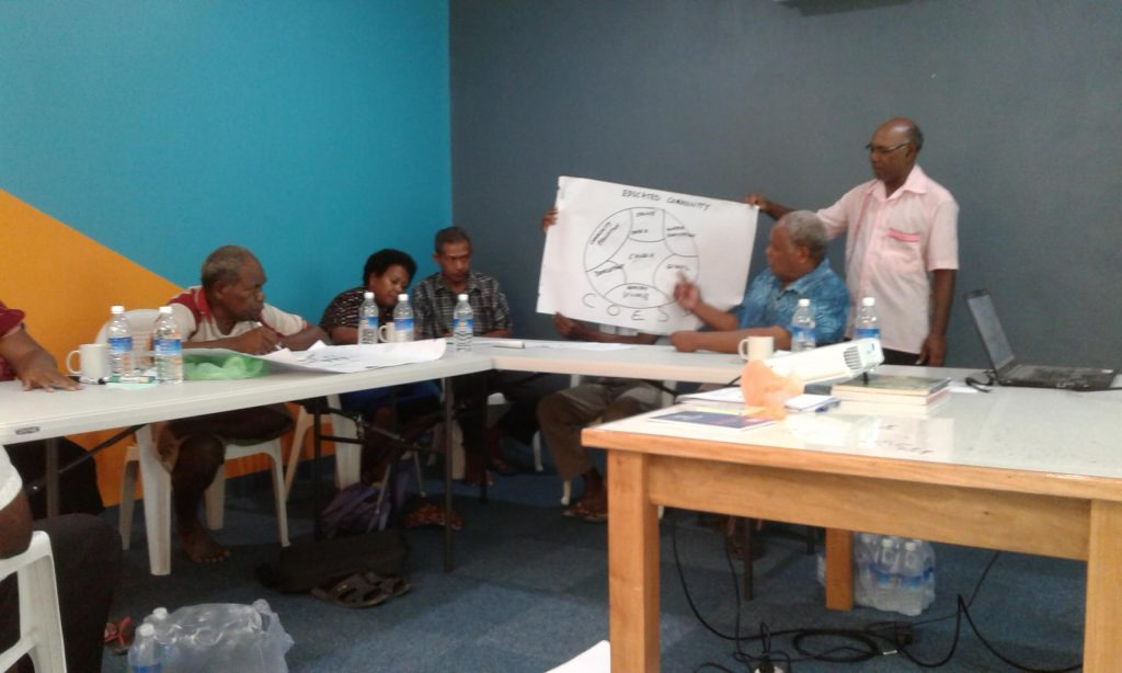 COESI conducted two days workshop